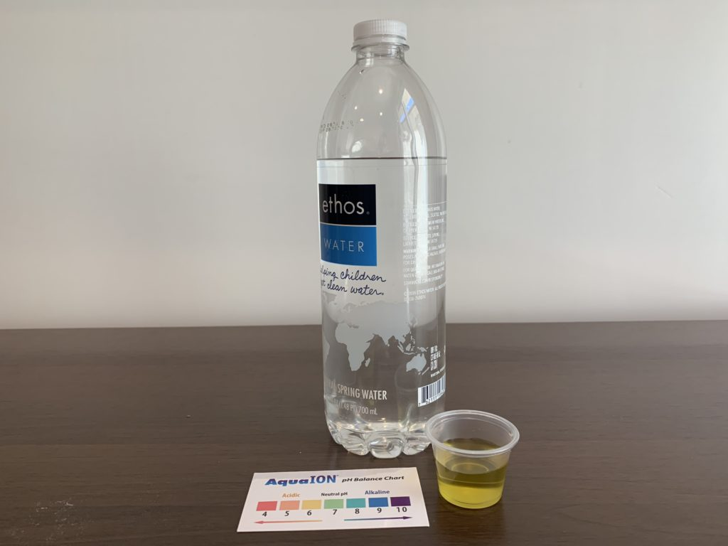 Ethos Water Test Results