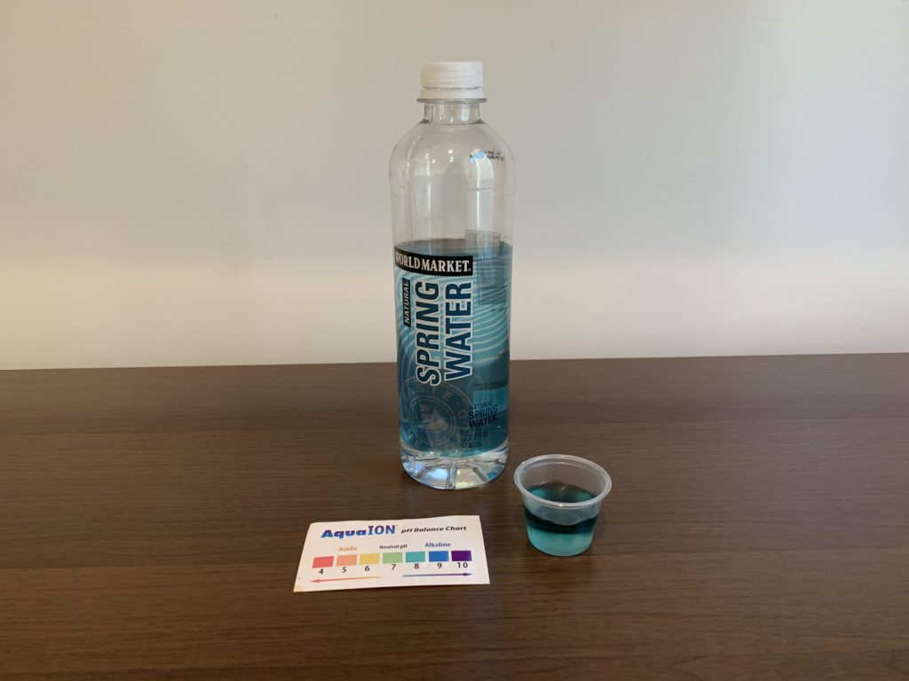 World Market Water Test Results